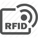 RFID Travel Bags & Wallets